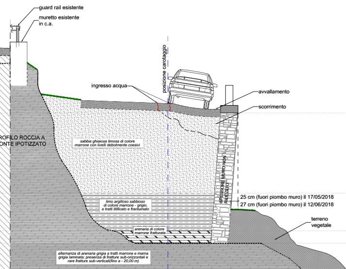 Casola Valsenio- Cantiere via Soglia 3 (progetto)-2