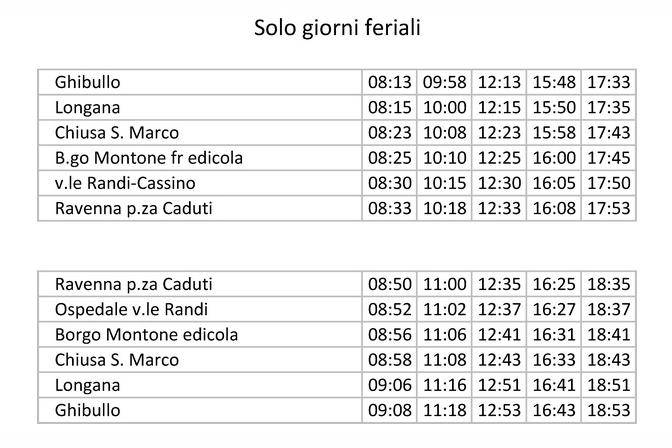 Screenshot_2018-11-12 Info Bus e News Start Romagna(2)-2-2